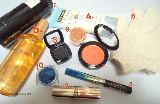 Los productos de belleza más utilizados? - abril y mayo de 2012